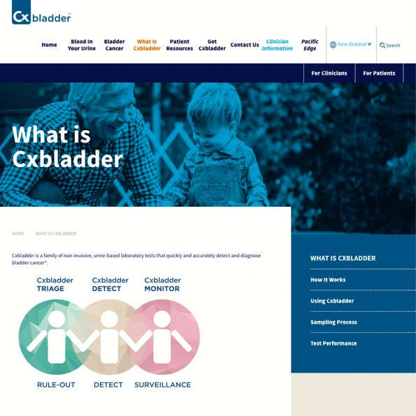 New Cxbladder Website